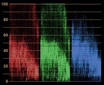 waveformモニター