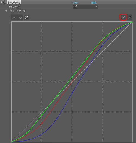 トーンカーブ曲線