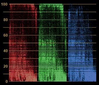 RGBパレード