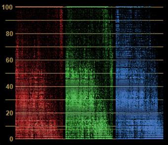 RGBパレードカラー補正